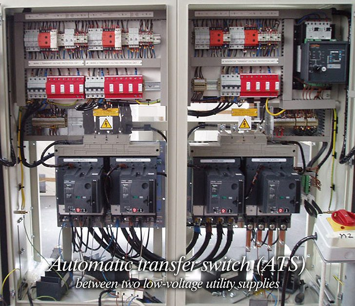 automatic transfer switch between two low-voltage utility supplies