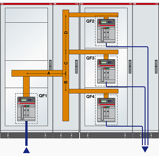 LV switchgear construction and devices