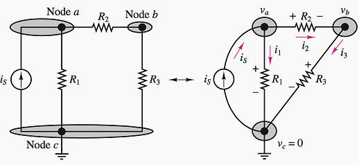 Illustration of node analysis