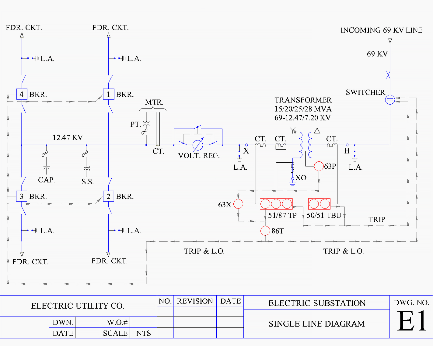 Schematic Representation Of Power System Relaying