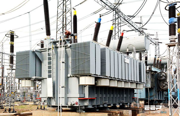 When does exciting current inrush occur in power transformer?