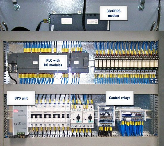 basic electrical design of a plc panel wiring diagrams eep rh electrical engineering portal com control panel wiring siemens control panel wiring number standards