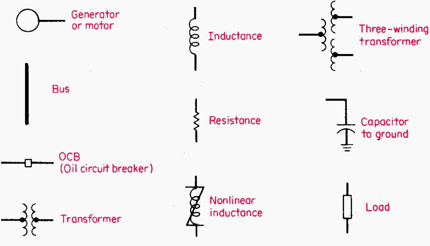Common power symbols used in single line diagrams