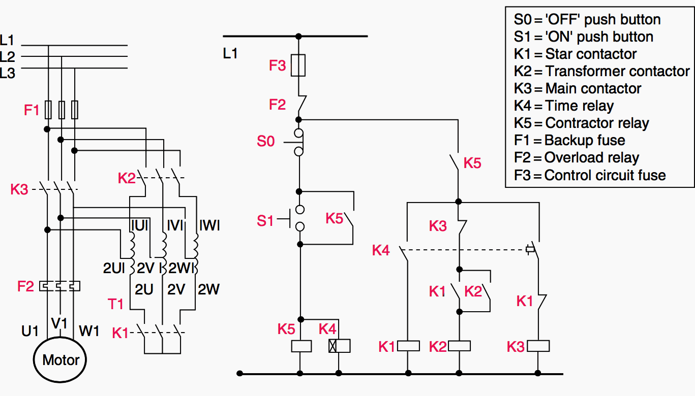 Typical main and control circuit of an autotransformer starter for a three-phase motor