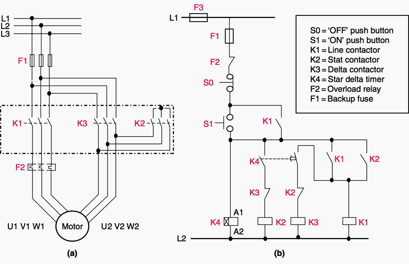 (a) Main circuit of star–delta starter; (b) Control circuit of star–delta starter