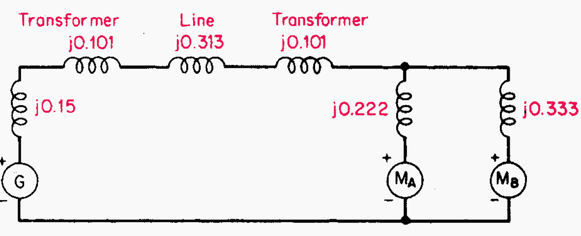 Single line reactance circuit diagram (reactances shown on a per-unit basis)