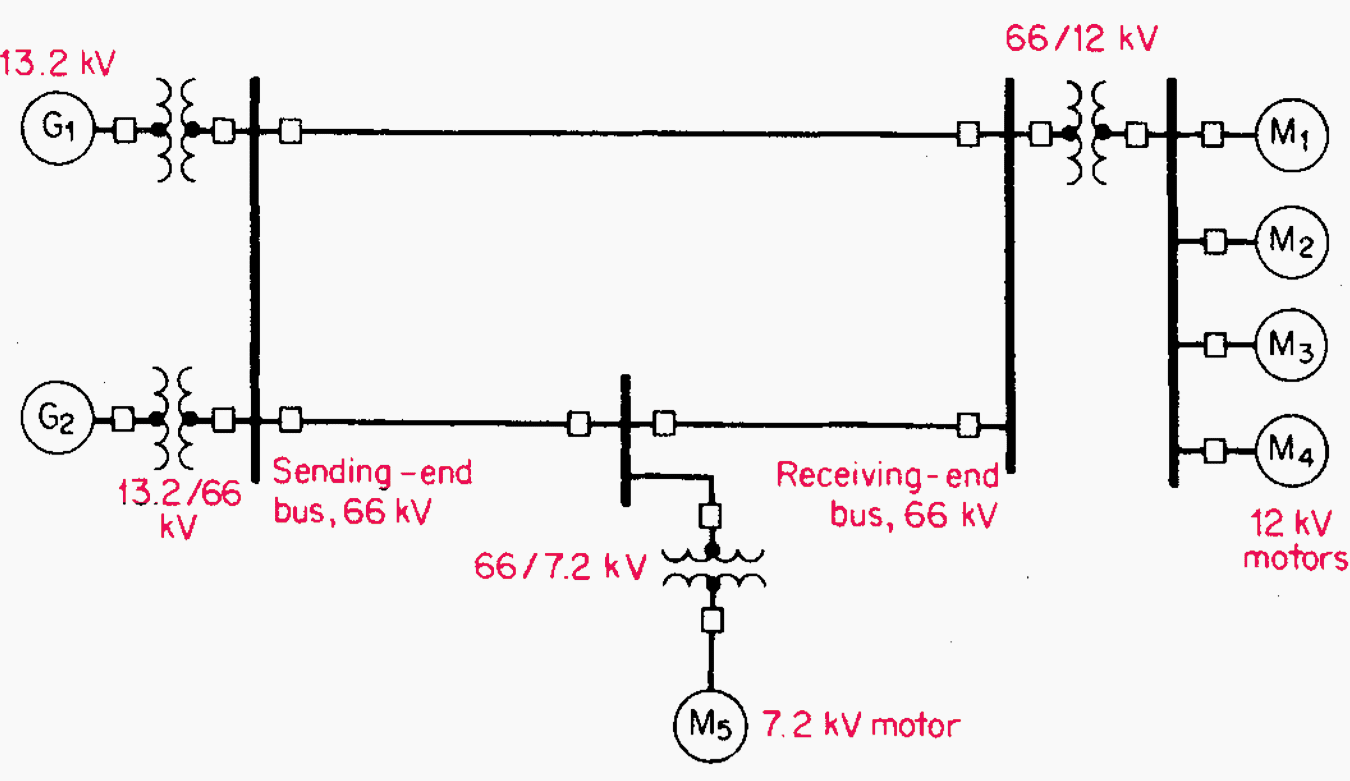 Three-phase power system represented by single line diagram