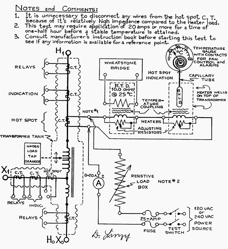 Schematic Diagram for Test Equipment Setup on a Power Transformer for Verification of Winding Temperature Indicators