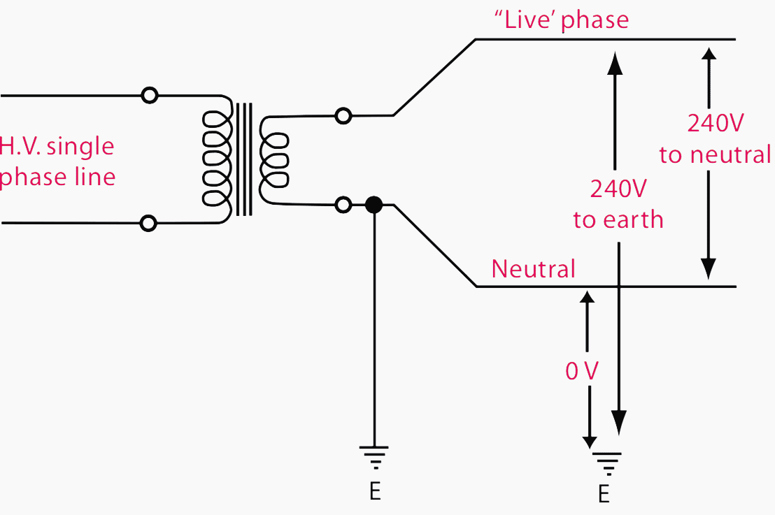 Single-phase 2-wire system