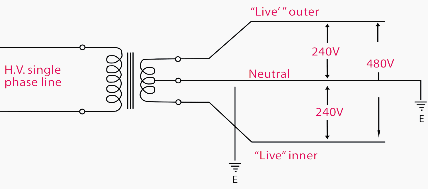 Single-phase 3-wire system
