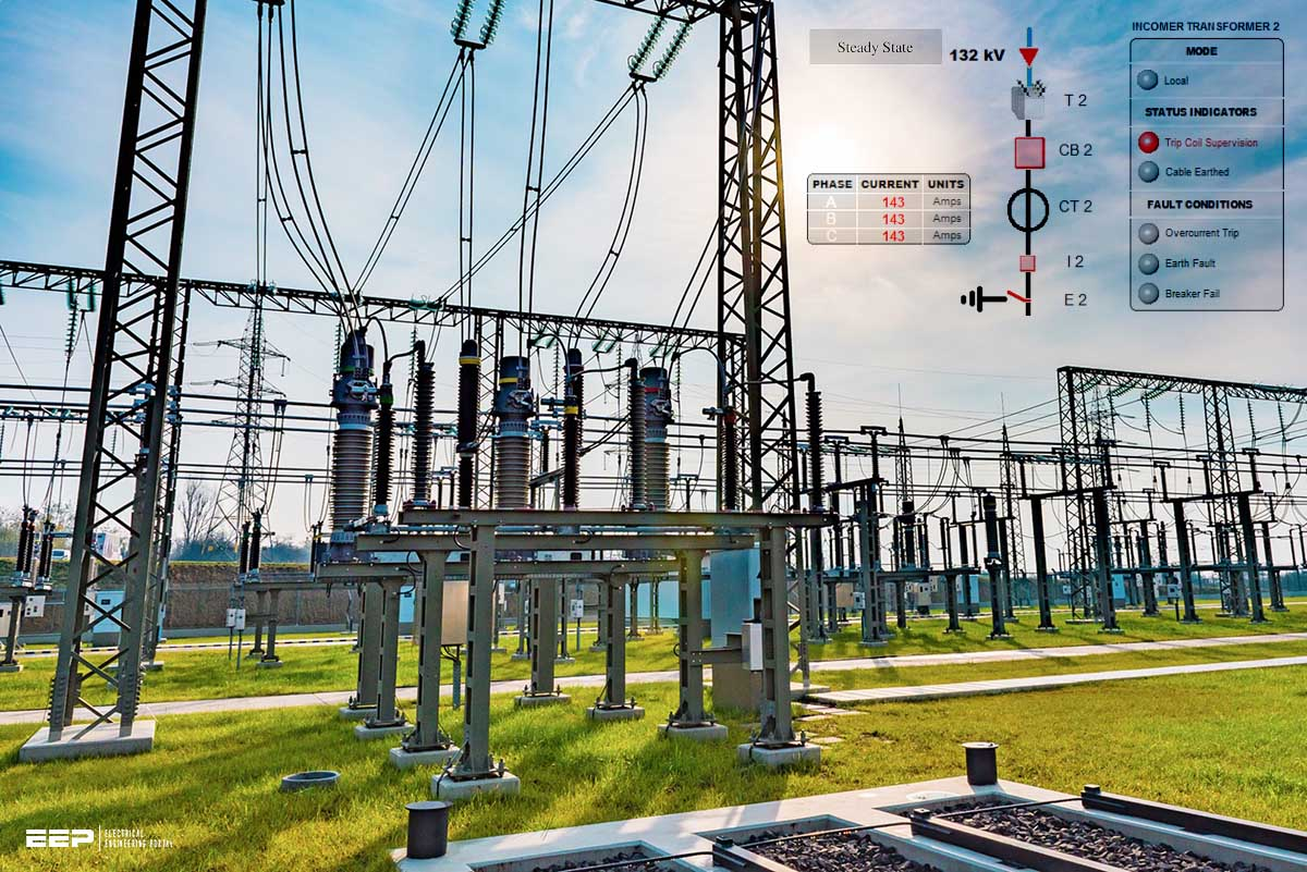 Application of Modbus RTU, DNP3 and IEC 61850 in substation protection and automation