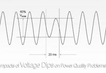 Impacts of Voltage Dips on Power Quality Problems