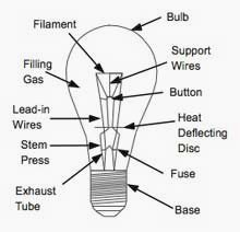 Standard Incandescent Lamp